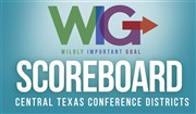 WIG Scorecards Show 18th Straight Month of Growth!